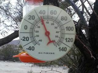 Vallecito Park temperature