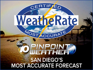 10News Pinpoint Weather: Certified most accurate