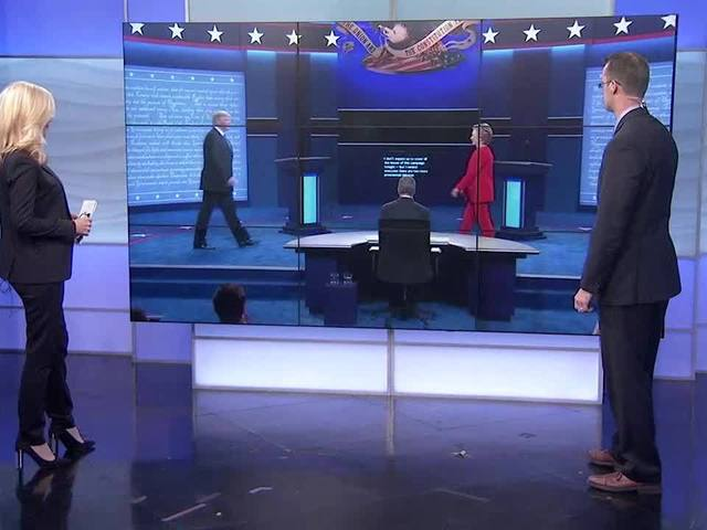 Examining the presidential candidates' body language
