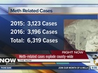 Team 10: Meth-related cases explode county wide