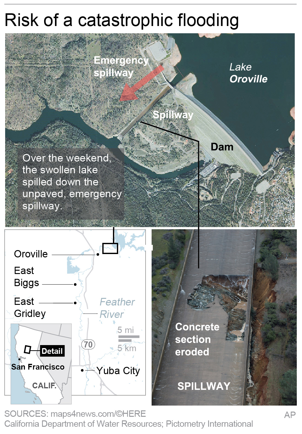Oroville Dam: Fears remain after evacuation lifted for nearly