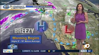 Angelica's Forecast:Warming Up Wednesday