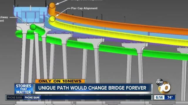 Unique path would change bridge forever