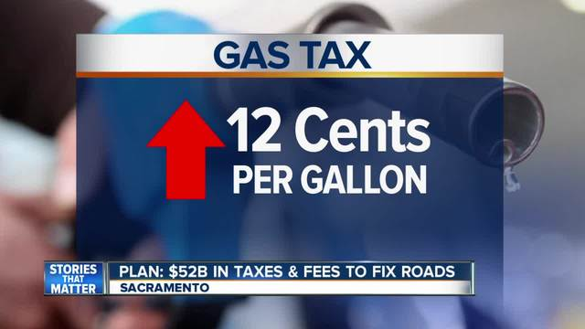 Gov Jerry Brown Proposes Gas Tax Car Fees To Pay For