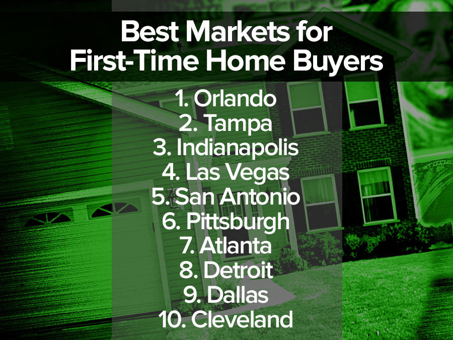 Finding the Best Markets for First-Time Buyers and Renters
