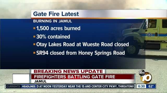 Firefighters battling -Gate Fire-