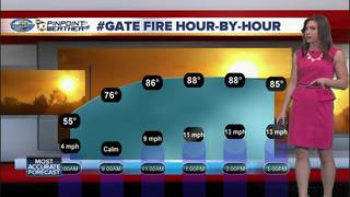 Megan's Forecast: Temps cool down this week
