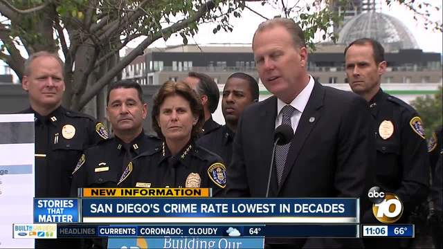 San Diego-s crime rate lowest in decades