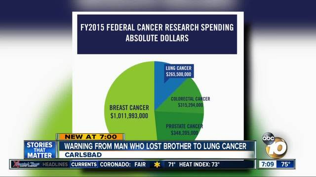 Warning from man who lost brother to lung cancer