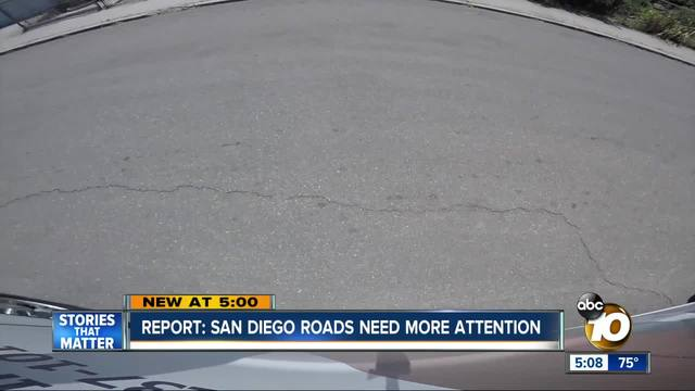 Report- San Diego roads needs more attention
