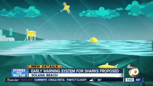 Early warning system for sharks proposed