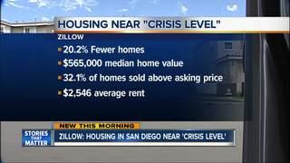 Zillow: San Diego housing near 'crisis level' - 10News.com ...