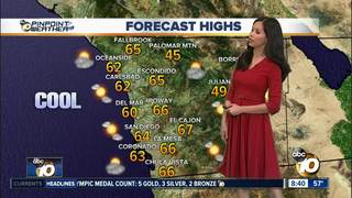 Melissa's Forecast: Light rain and cooler temps