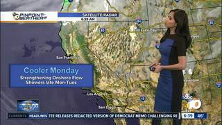 Melissa's Forecast: Cool start to the week