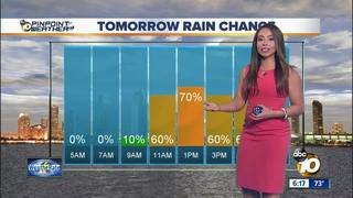Angelica's Forecast: Rain Thursday