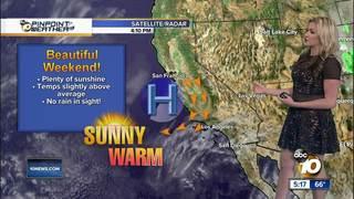 Jen's Forecast: Sunshine continues!