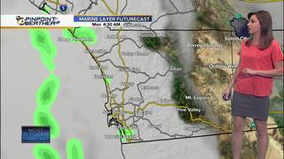 Megan's Forecast: May Gray with drizzle