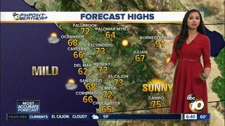 Melissa's Forecast: AM Clouds, Warmer by Monday