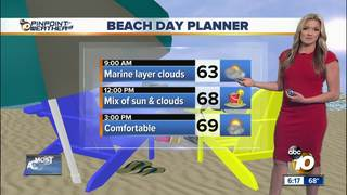 Jen's Forecast: Early clouds, afternoon sun