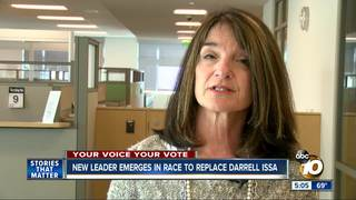 Poll: Harkey leads 49th District race