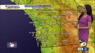 Melissa's Forecast: Warmer temps coming
