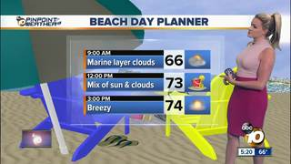 Jen's forecast: Sunshine away from the coast