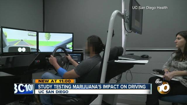 How soon is it safe to drive after using marijuana-