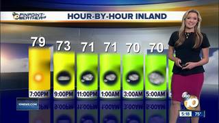 Jennifer's Forecast: AM Clouds, Sunny Afternoon