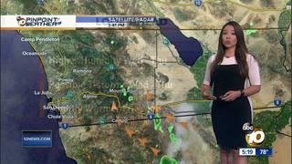 Angelica's Forecast: Seasonal temperatures