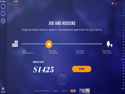 United Way San Diego ShortFall tool: Can you make ends meet in San
