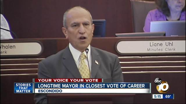 Longtime mayor in closest vote of career