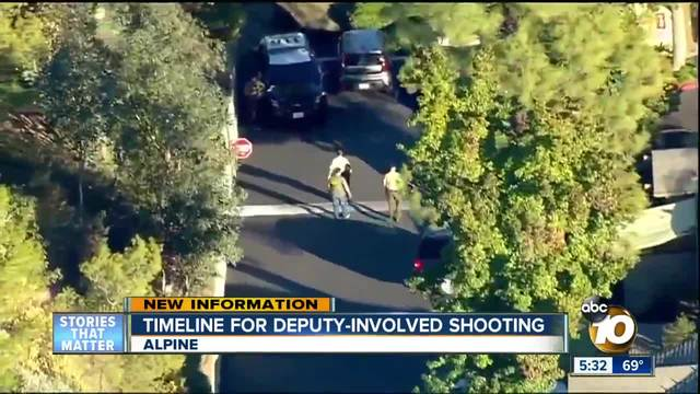 Timeline for deputy-involved shooting